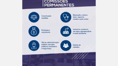 Photo of Comissões Permanentes